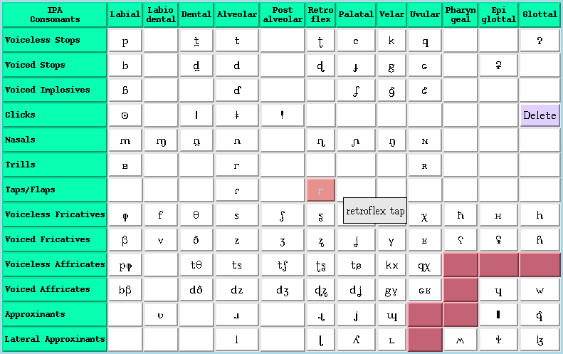 Here is the consonant chart